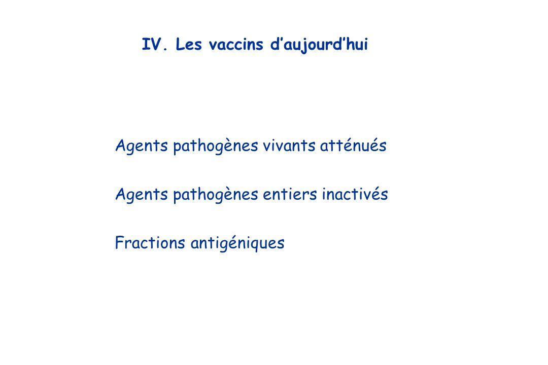 IV. Les vaccins d'aujourd'hui