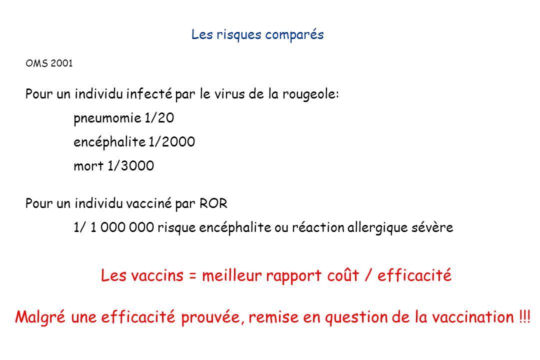 Les vaccins = meilleur rapport coût / efficacité