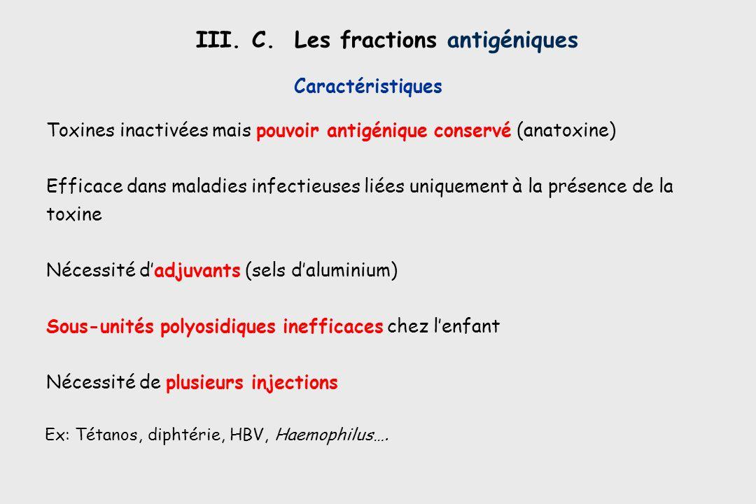 III. C. Les fractions antigéniques