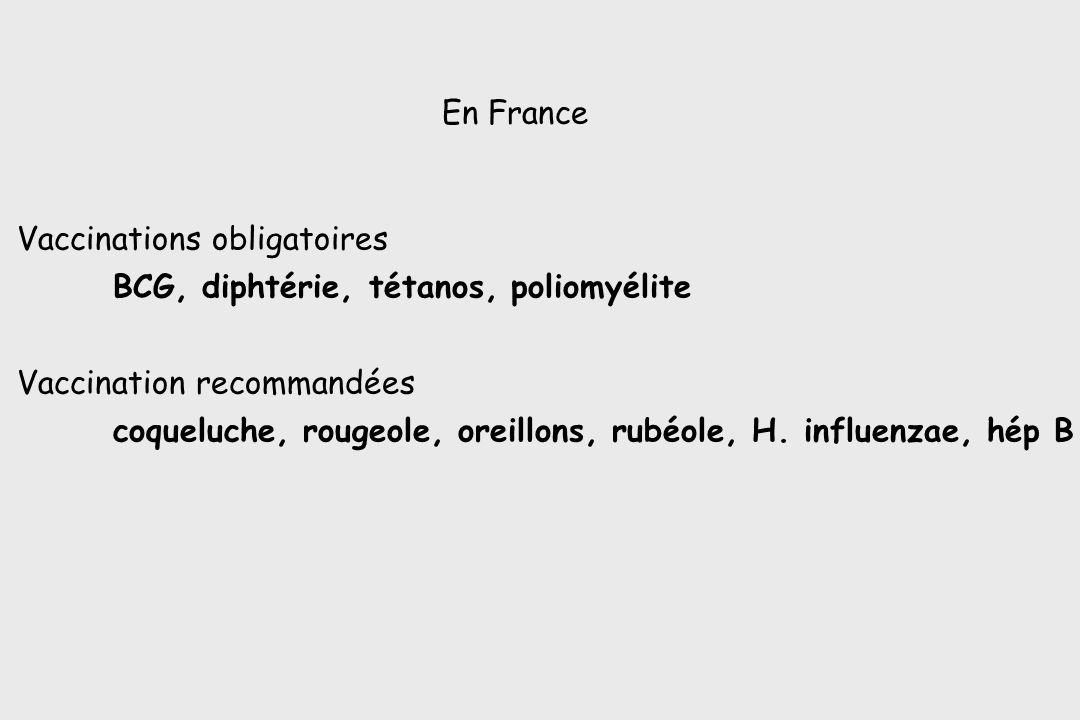 En FranceVaccinations obligatoires. BCG, diphtérie, tétanos, poliomyélite. Vaccination recommandées.
