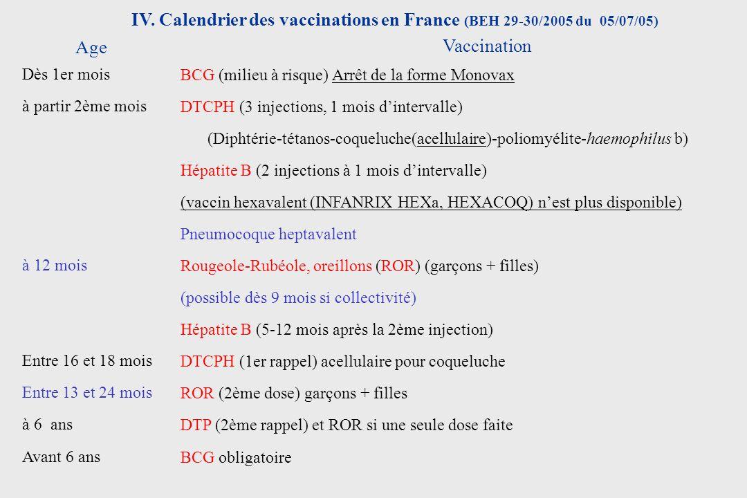 IV. Calendrier des vaccinations en France (BEH 29-30/2005 du 05/07/05)