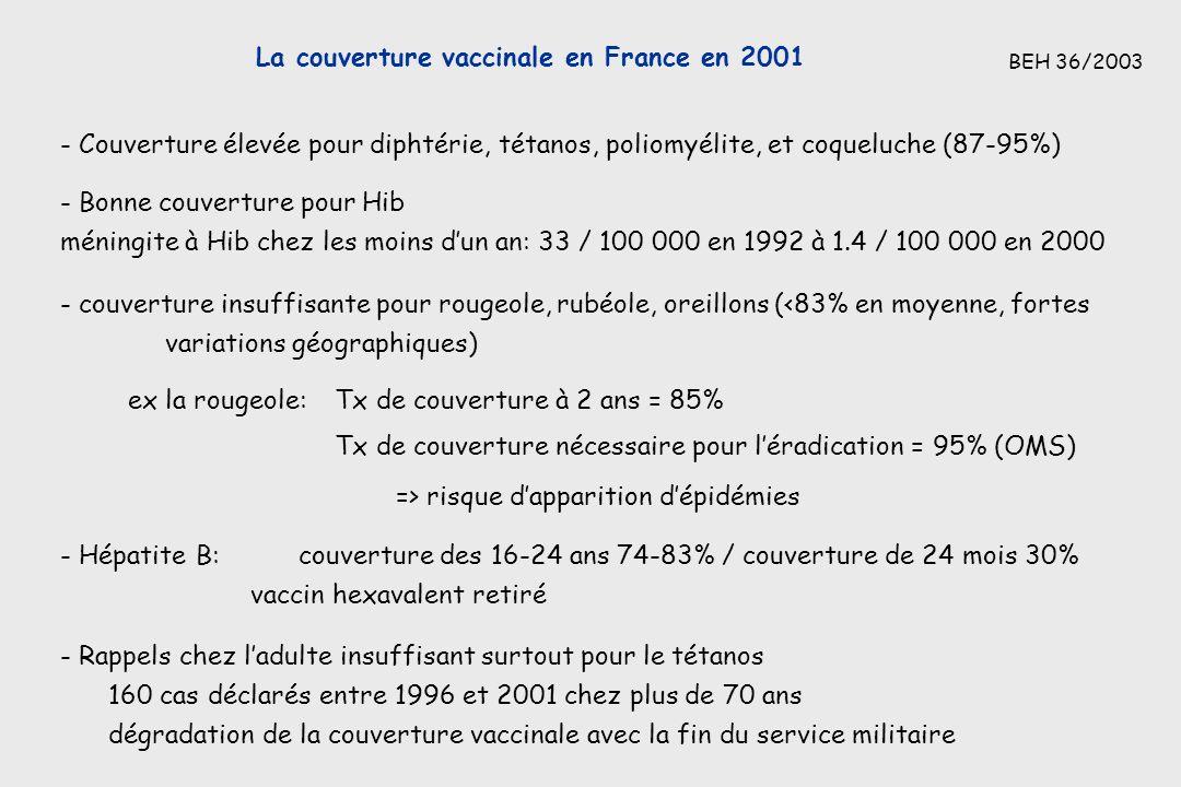 La couverture vaccinale en France en 2001