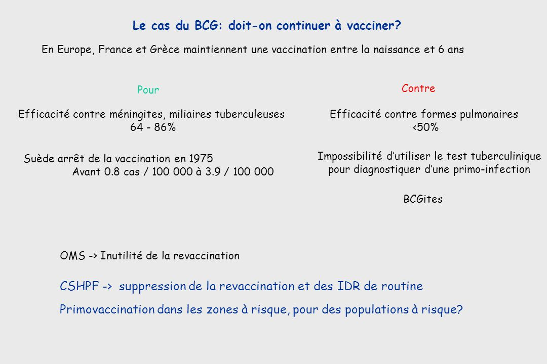 Le cas du BCG: doit-on continuer à vacciner