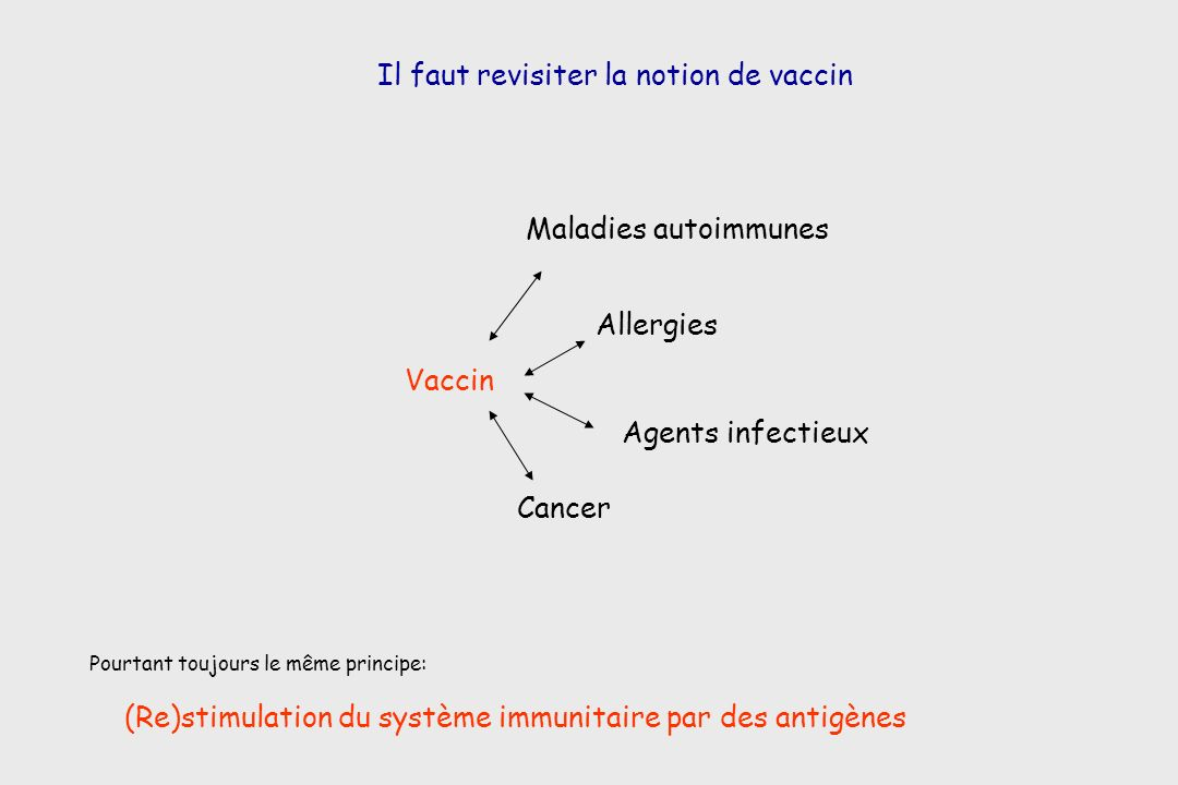 Il faut revisiter la notion de vaccin