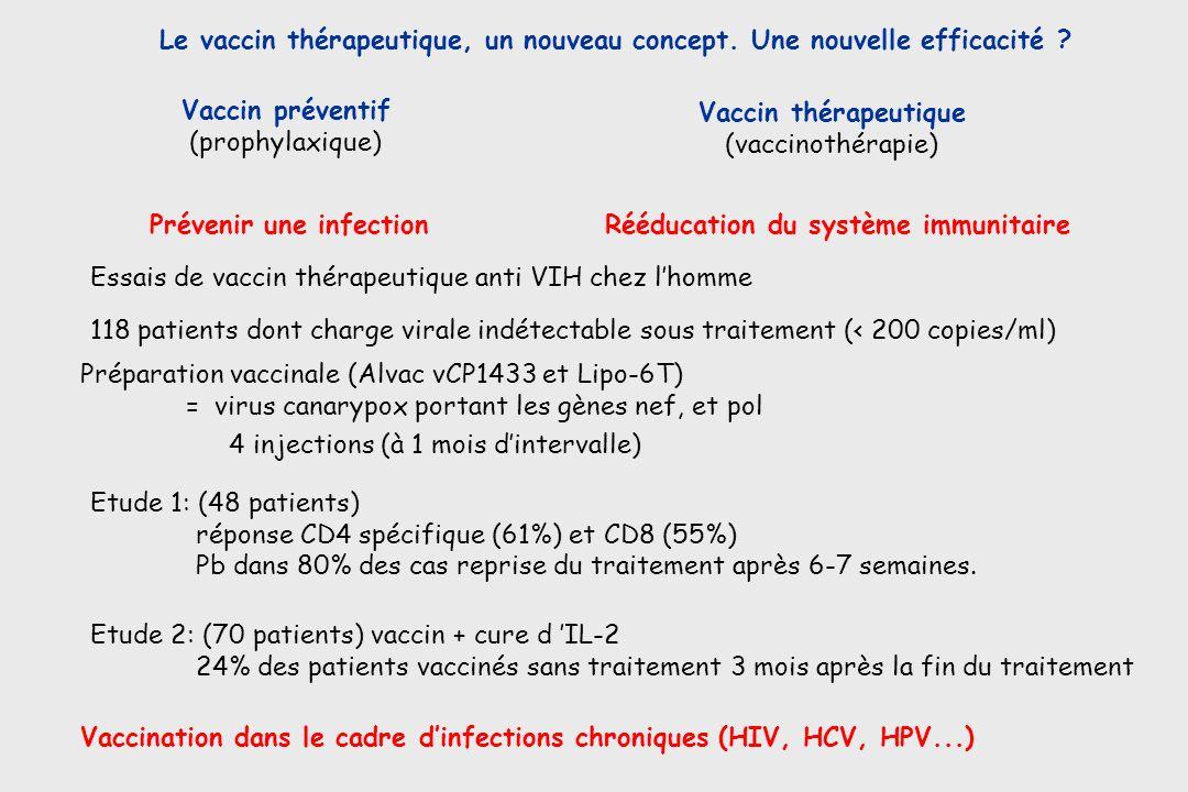 Le vaccin thérapeutique, un nouveau concept. Une nouvelle efficacité
