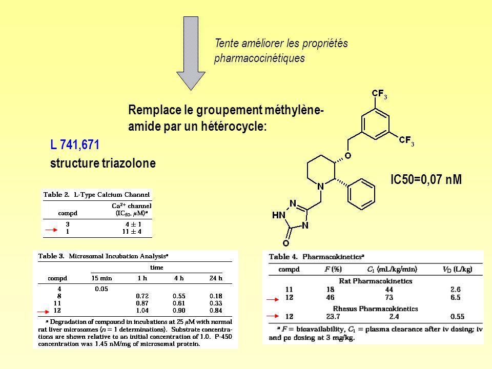 Remplace le groupement méthylène-amide par un hétérocycle: