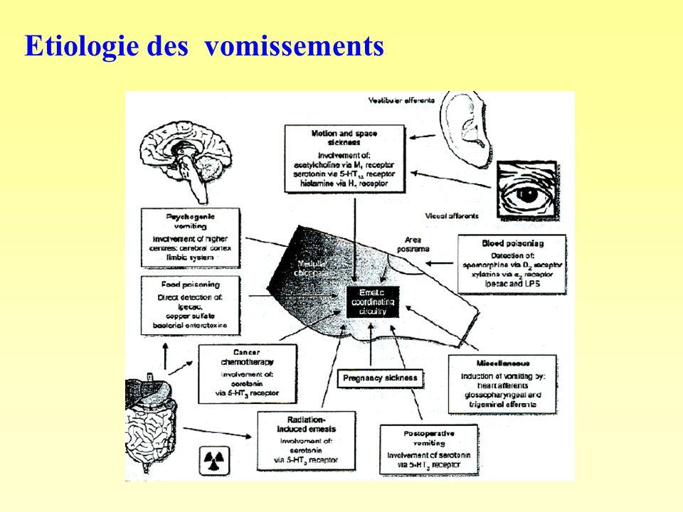 Etiologie des vomissements