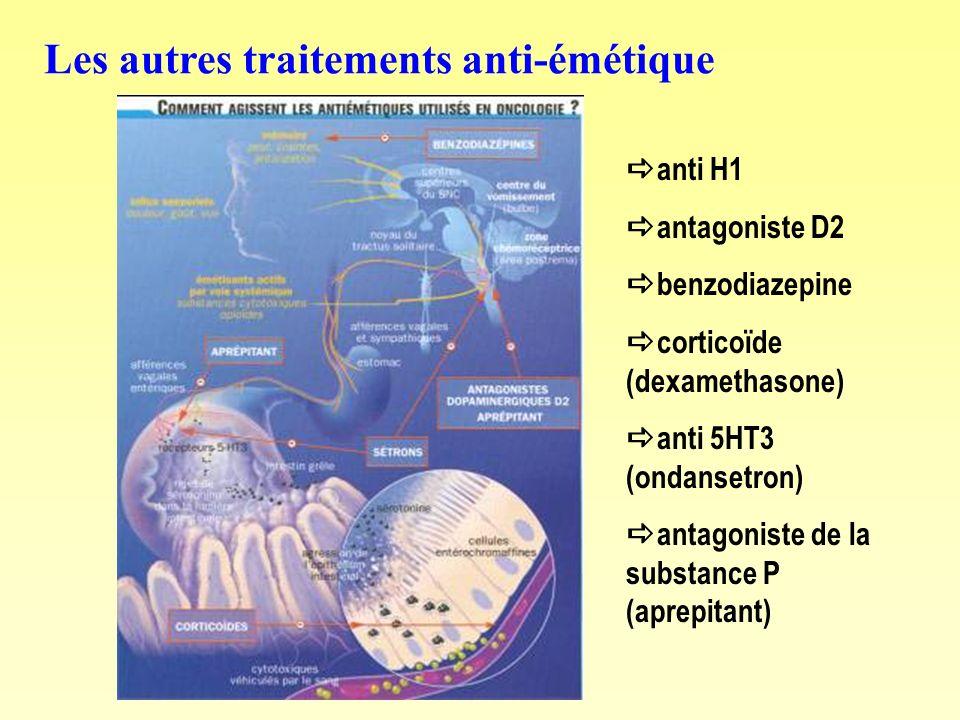 Les autres traitements anti-émétique