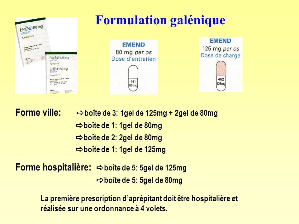 Formulation galénique