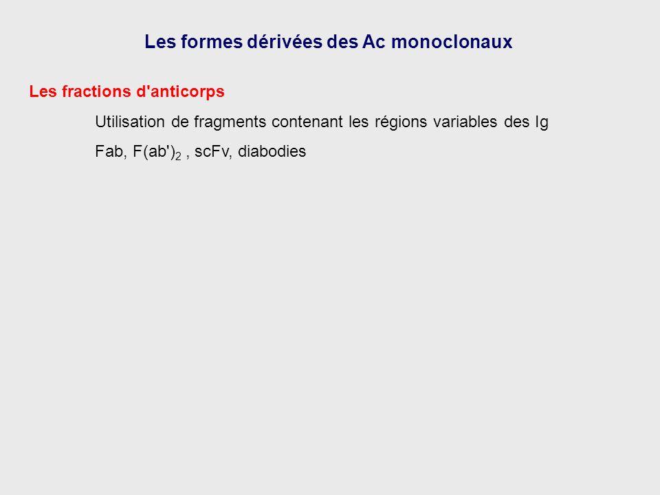 Les formes dérivées des Ac monoclonaux