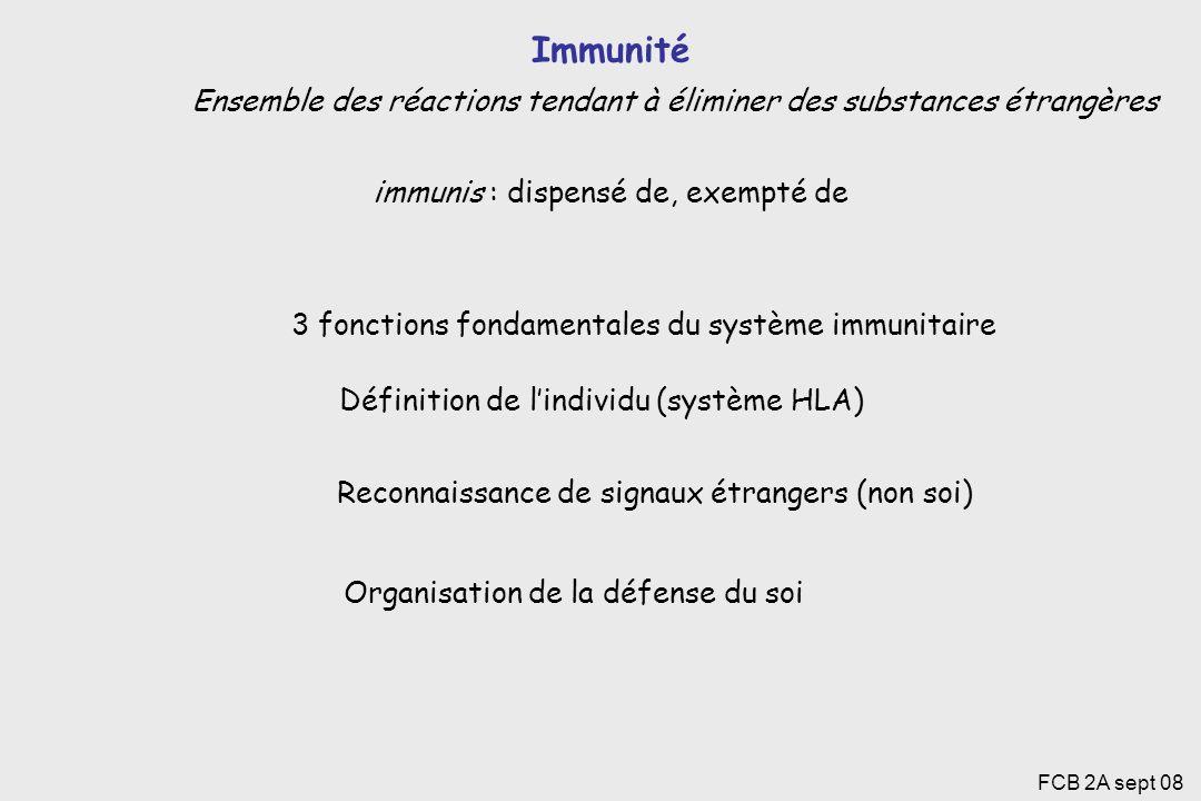 Immunité Ensemble des réactions tendant à éliminer des substances étrangères. immunis : dispensé de, exempté de.