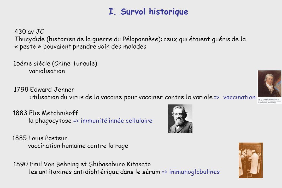 I. Survol historique 430 av JC
