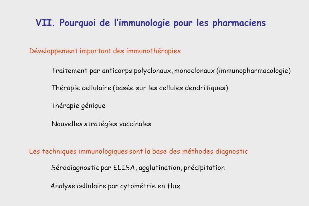 VII. Pourquoi de l'immunologie pour les pharmaciens