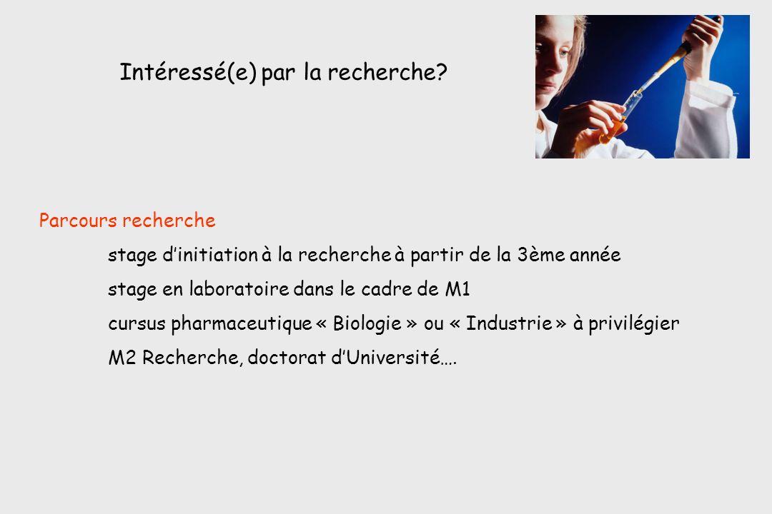 Intéressé(e) par la recherche