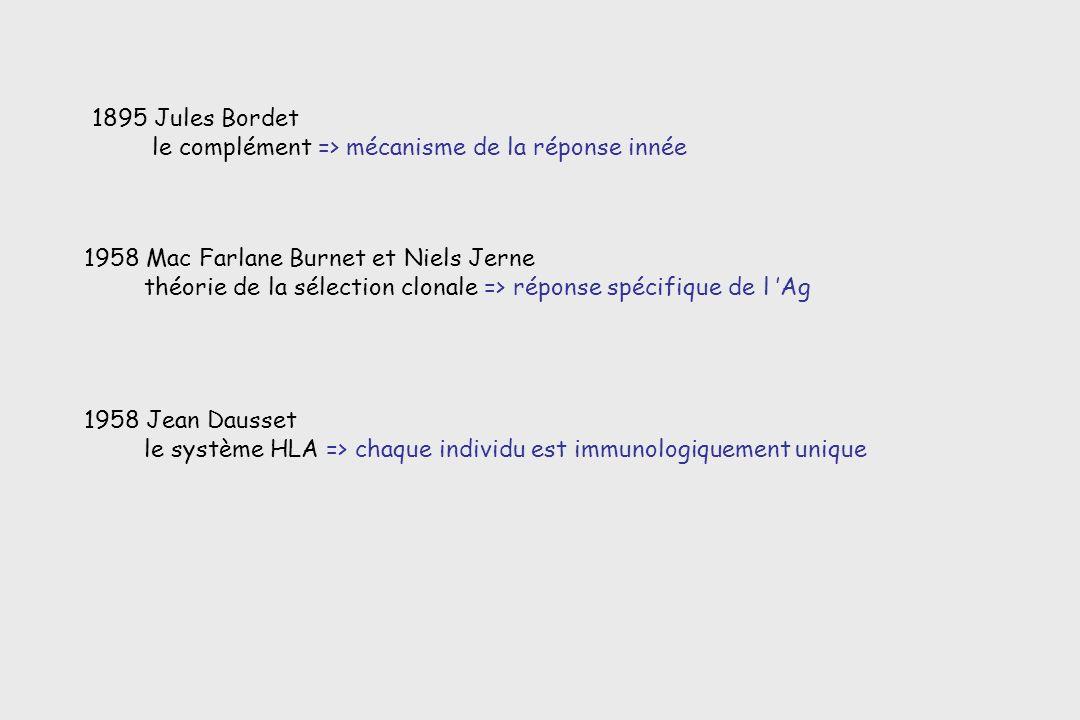 1895 Jules Bordetle complément => mécanisme de la réponse innée. 1958 Mac Farlane Burnet et Niels Jerne.