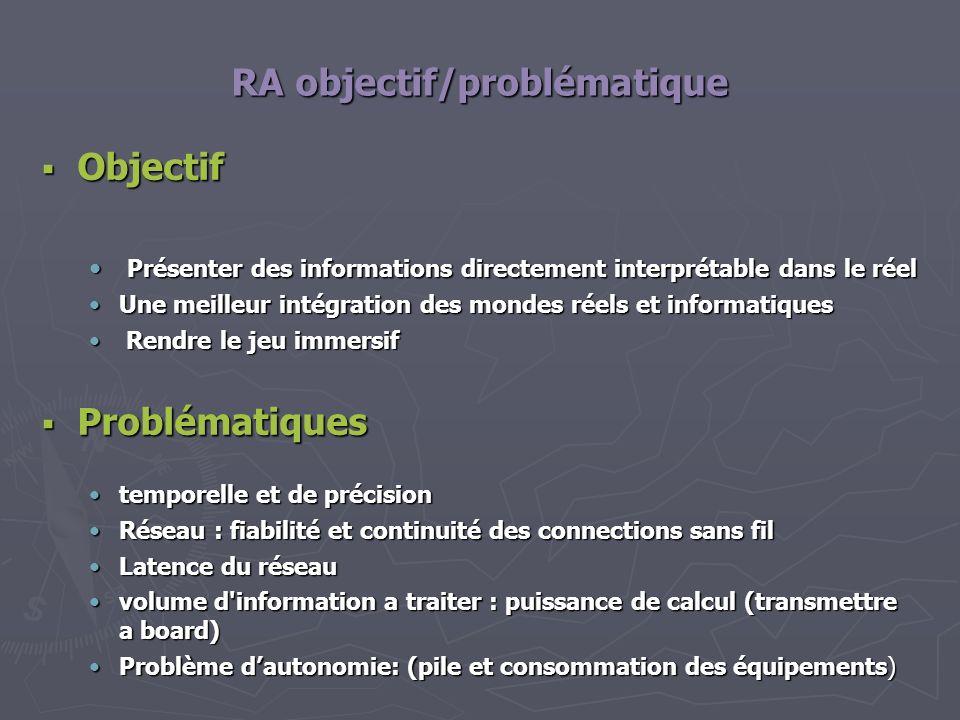 RA objectif/problématique