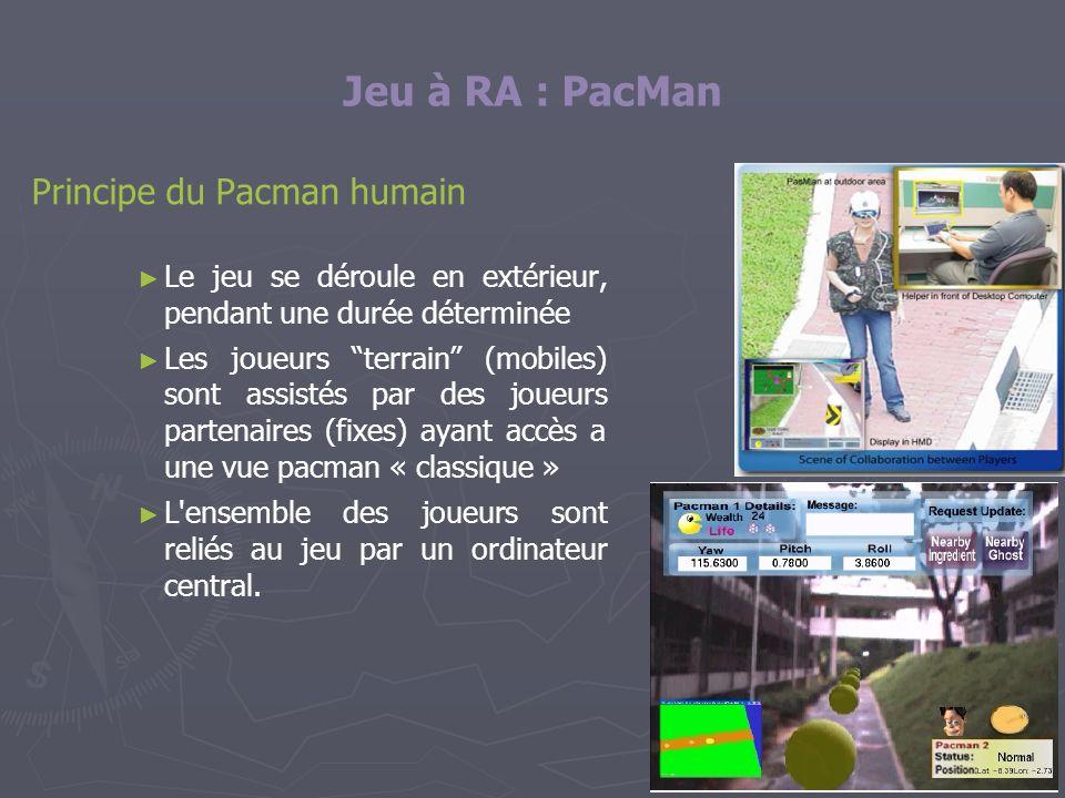 Jeu à RA : PacMan Principe du Pacman humain