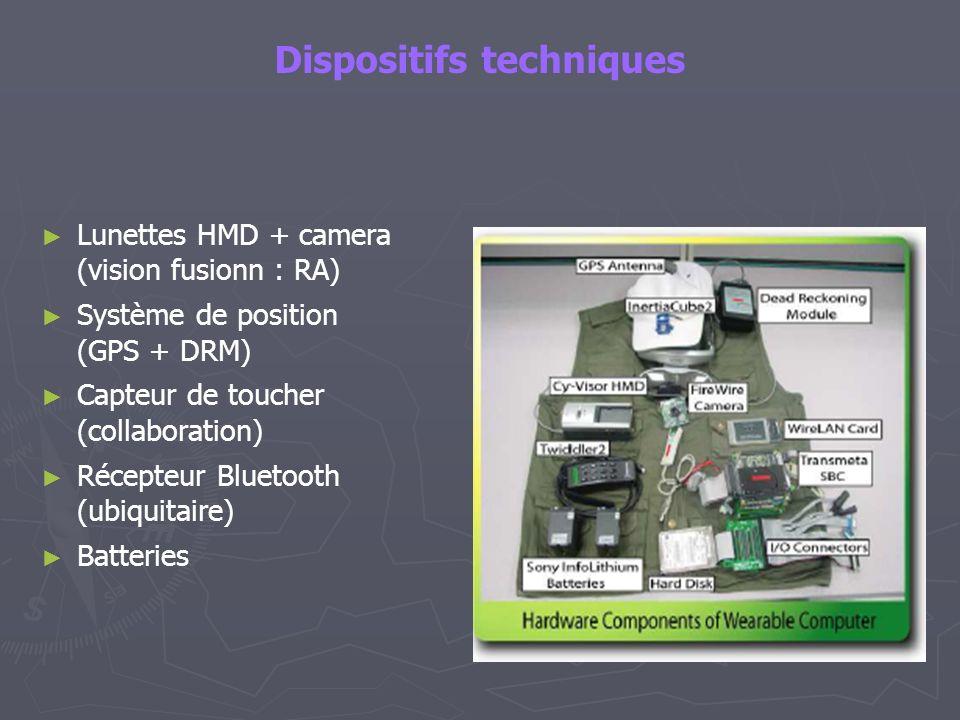 Dispositifs techniques