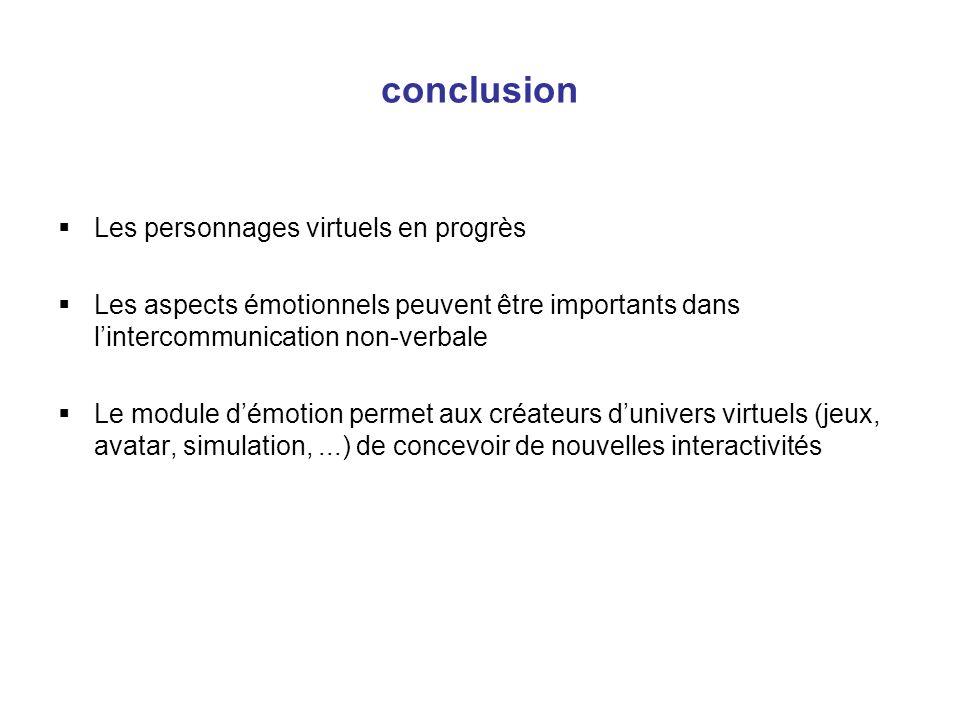 conclusion Les personnages virtuels en progrès