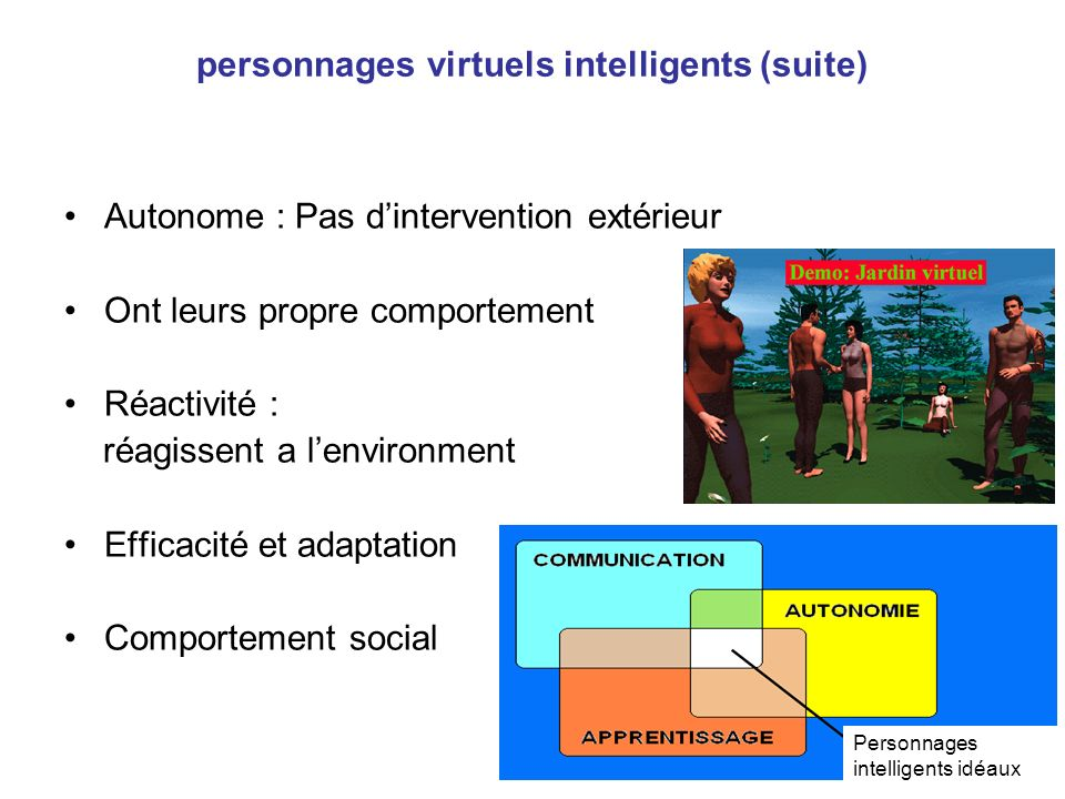 personnages virtuels intelligents (suite)