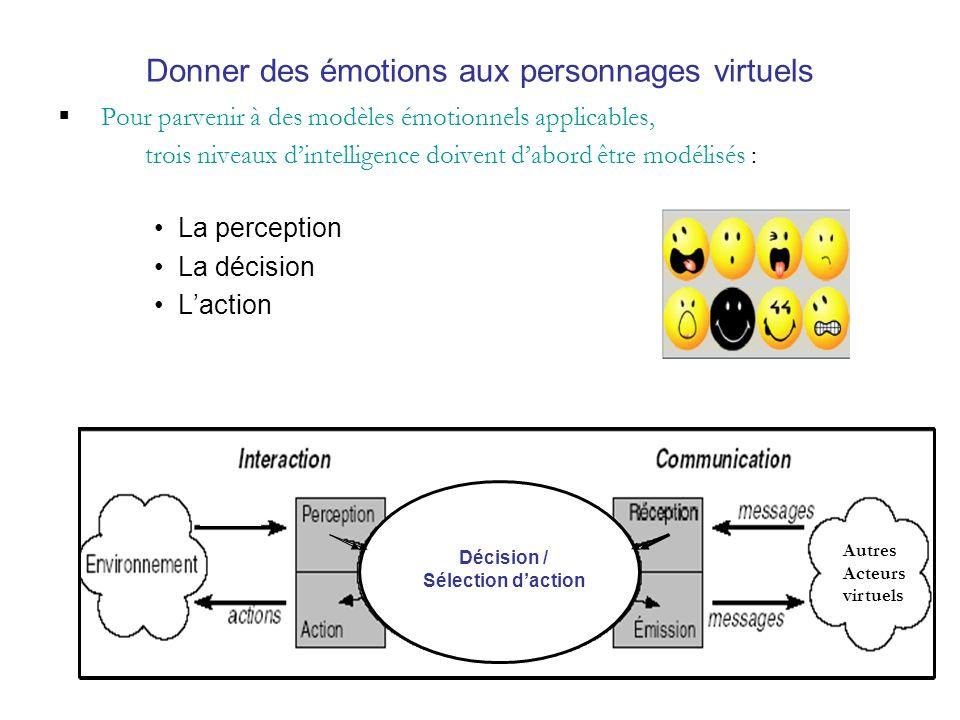 Donner des émotions aux personnages virtuels