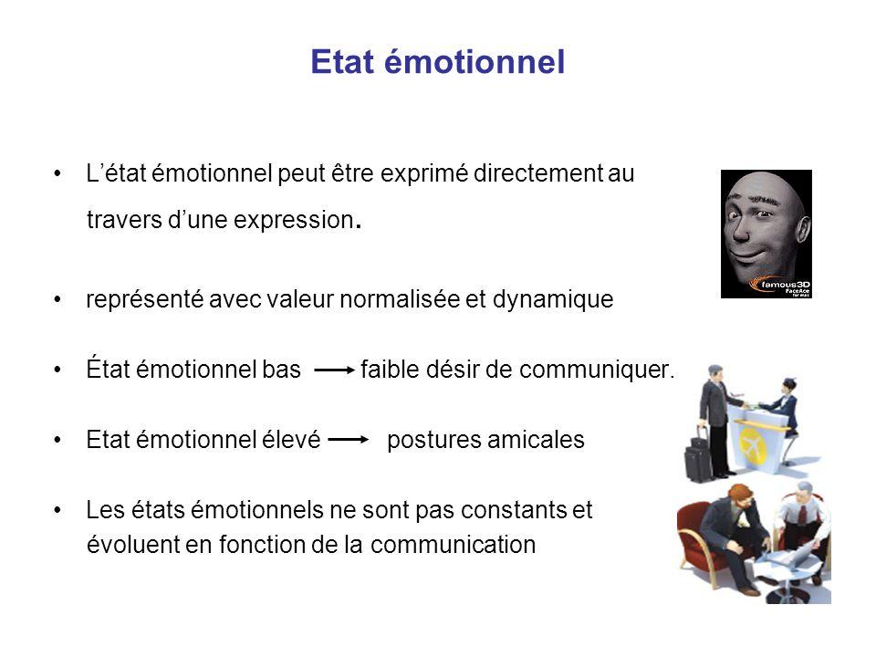 Etat émotionnel L'état émotionnel peut être exprimé directement au