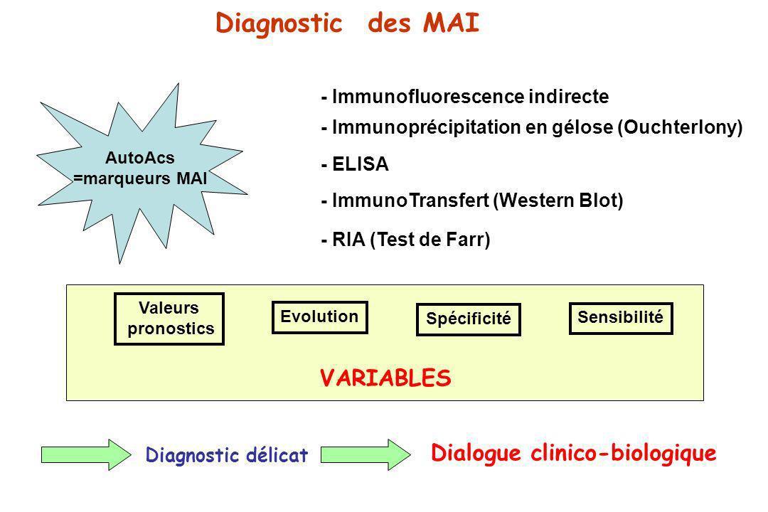 Dialogue clinico-biologique