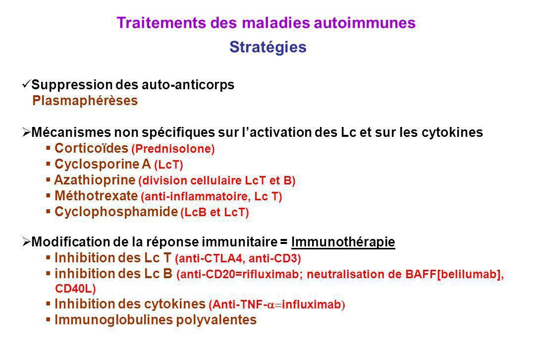 Traitements des maladies autoimmunes