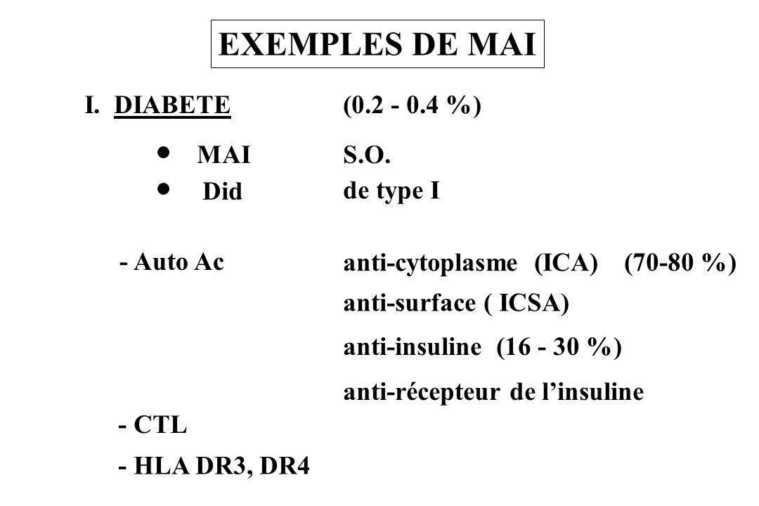 EXEMPLES DE MAI I. DIABETE (0.2 - 0.4 %) S.O. MAI de type I Did