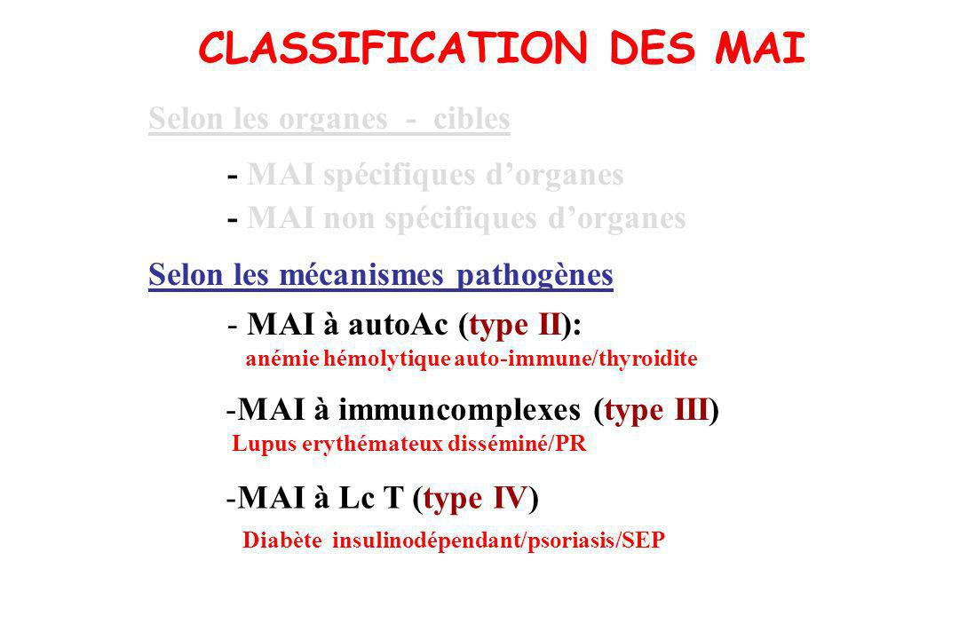 CLASSIFICATION DES MAI