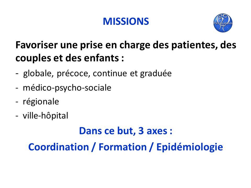 Coordination / Formation / Epidémiologie