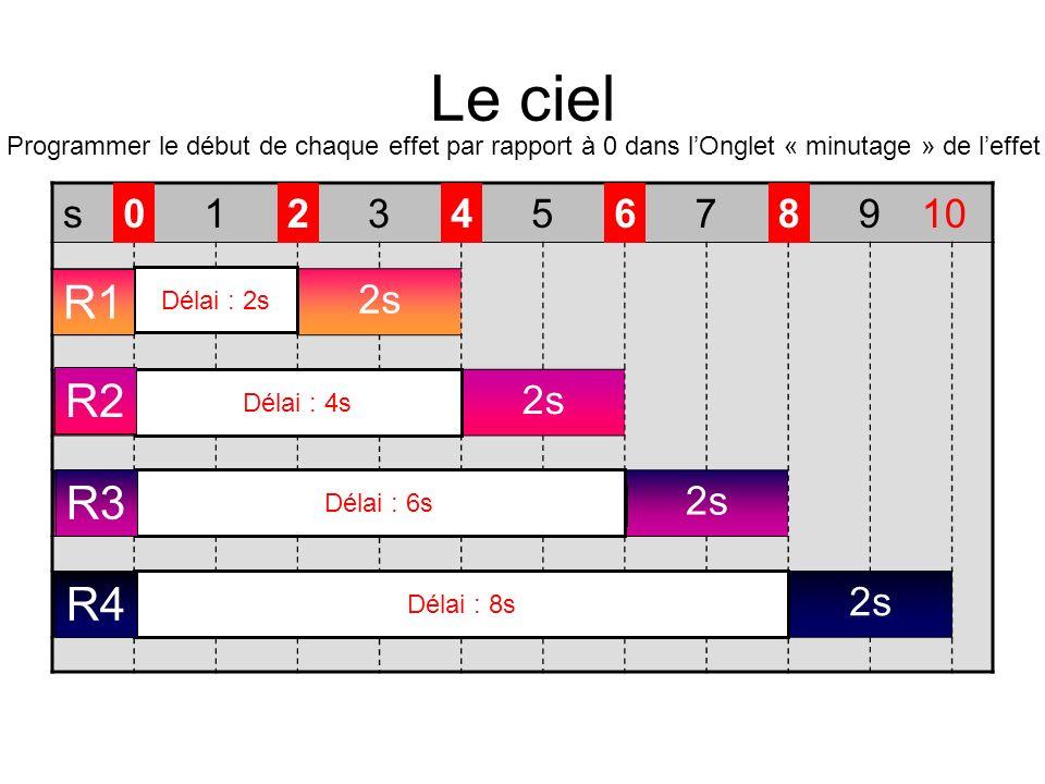 Le ciel Programmer le début de chaque effet par rapport à 0 dans l'Onglet « minutage » de l'effet. s.