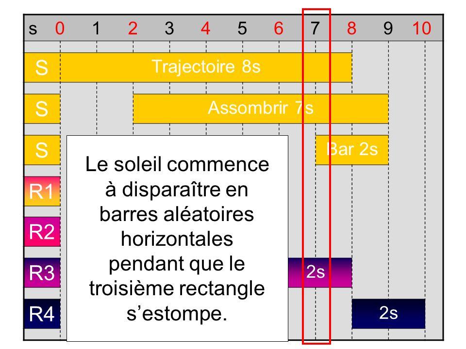 s 1. 2. 3. 4. 5. 6. 7. 8. 9. 10. S. Trajectoire 8s. Assombrir 7s. Bar 2s. R1. 2s. R2.