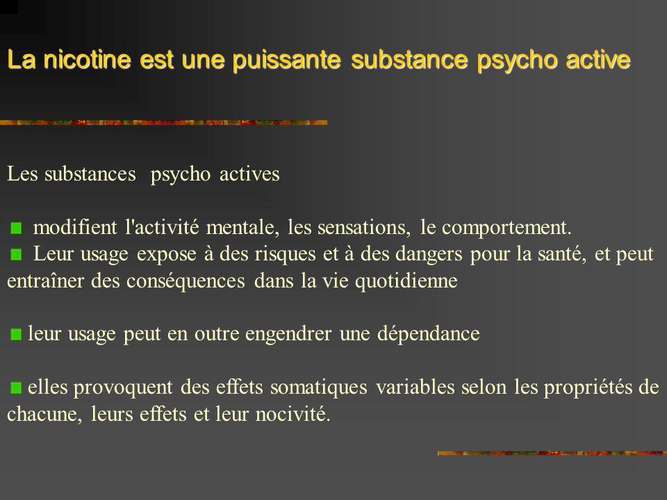 La nicotine est une puissante substance psycho active