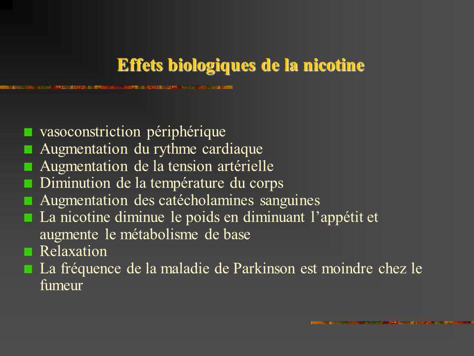 Effets biologiques de la nicotine