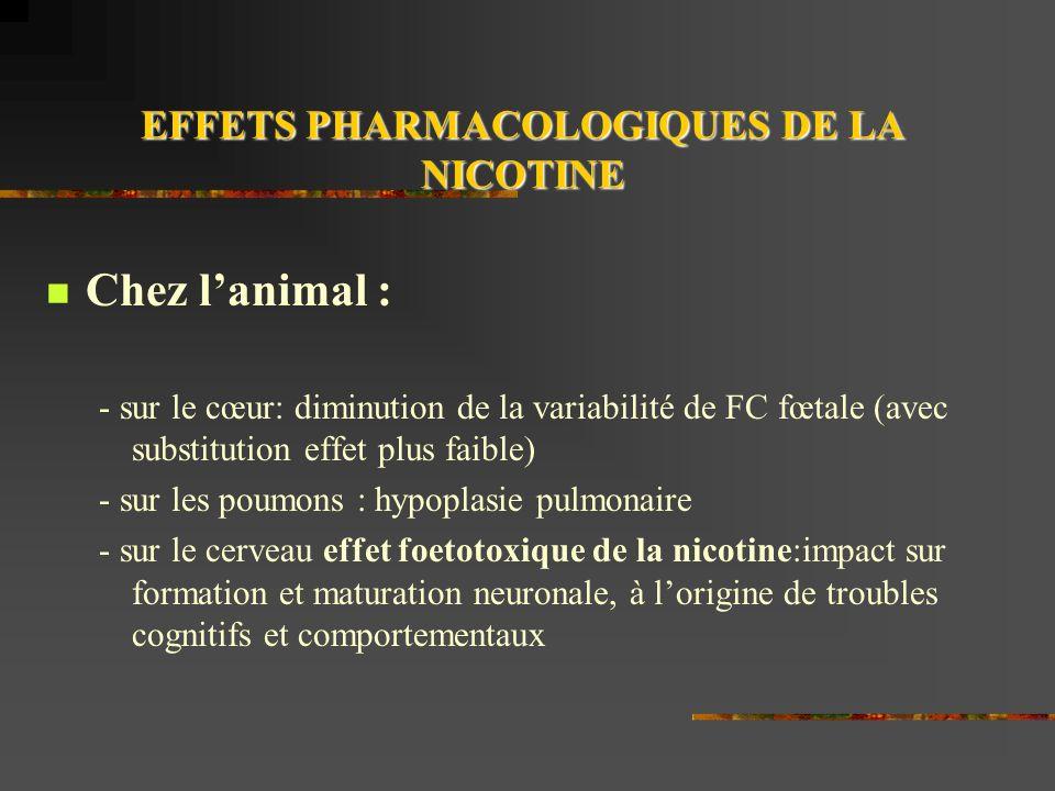 EFFETS PHARMACOLOGIQUES DE LA NICOTINE