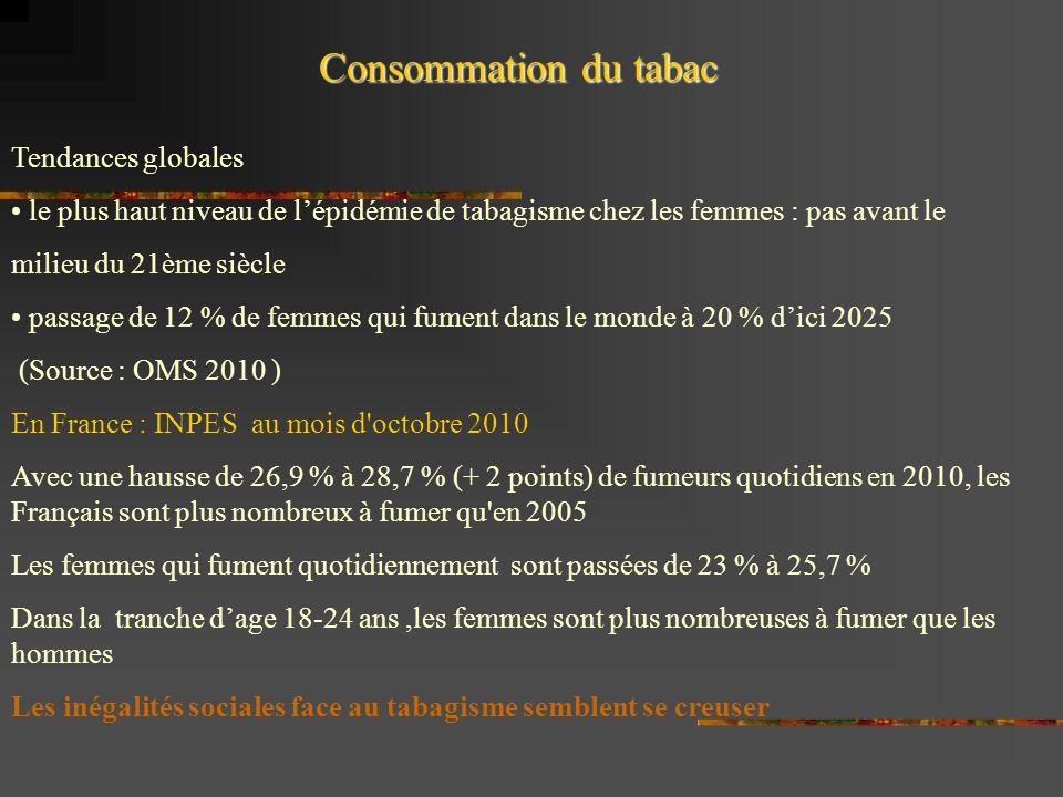 Consommation du tabac Tendances globales