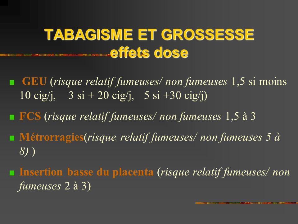 TABAGISME ET GROSSESSE effets dose