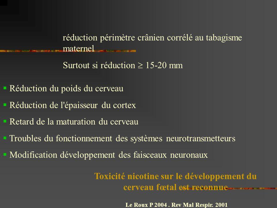 Toxicité nicotine sur le développement du cerveau fœtal est reconnue