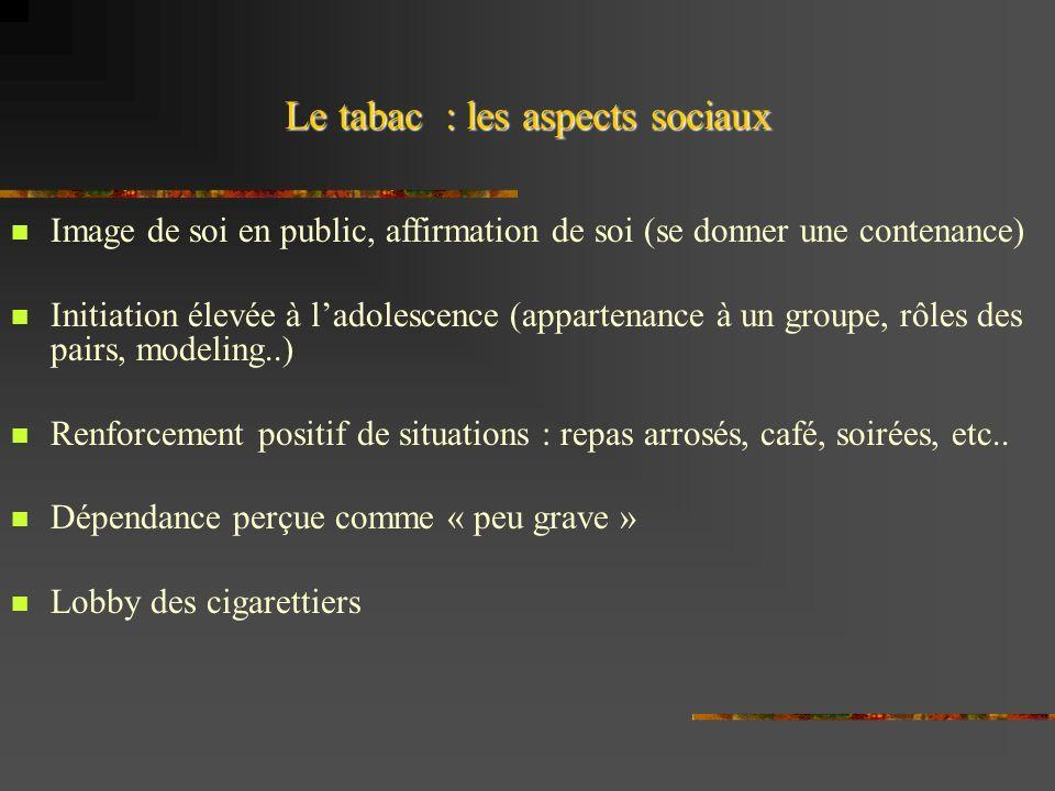 Le tabac : les aspects sociaux