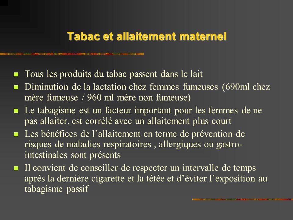 Tabac et allaitement maternel