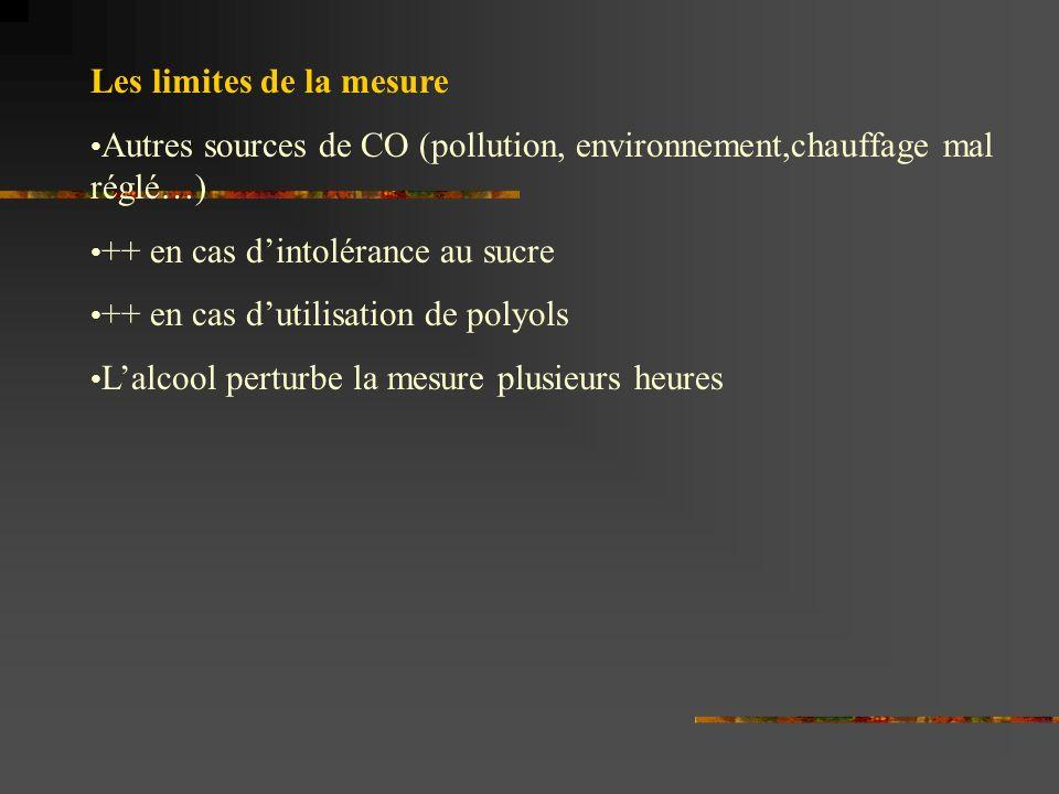 Les limites de la mesure
