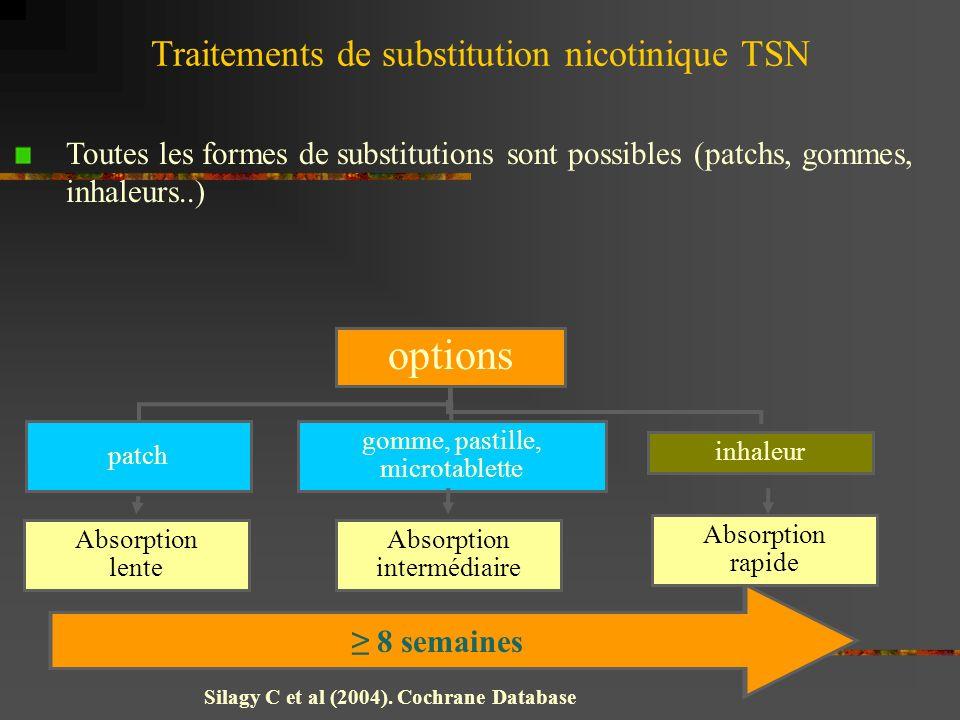 Silagy C et al (2004). Cochrane Database