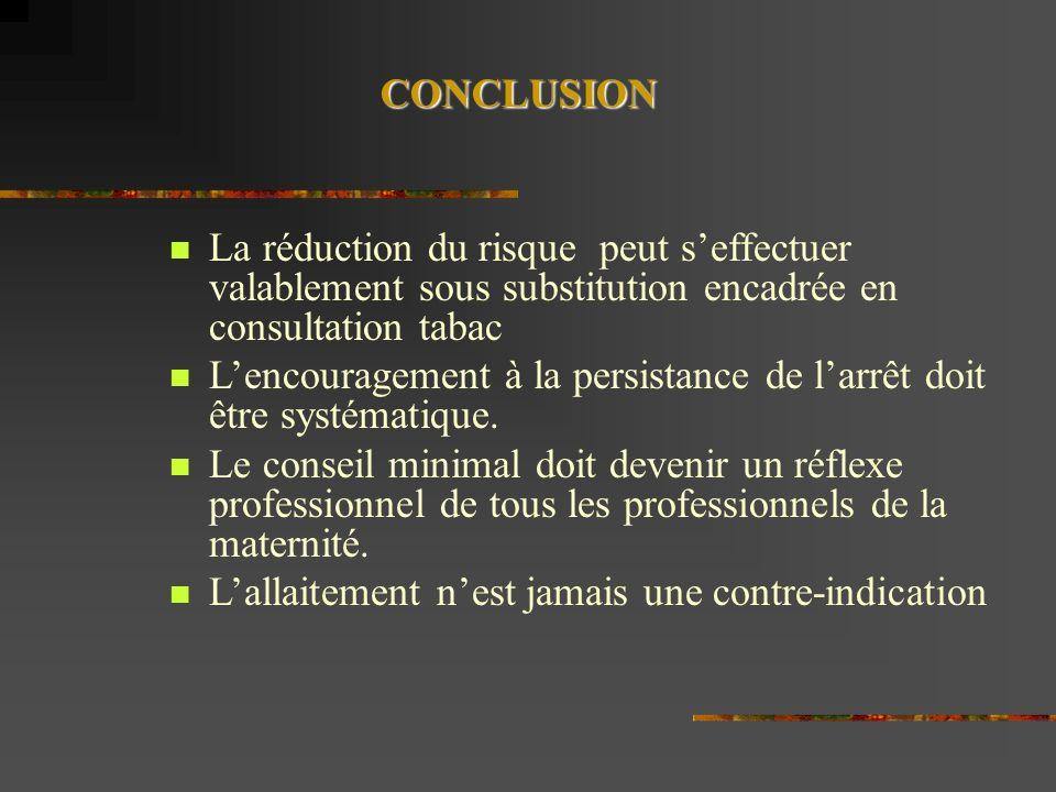 CONCLUSION La réduction du risque peut s'effectuer valablement sous substitution encadrée en consultation tabac.