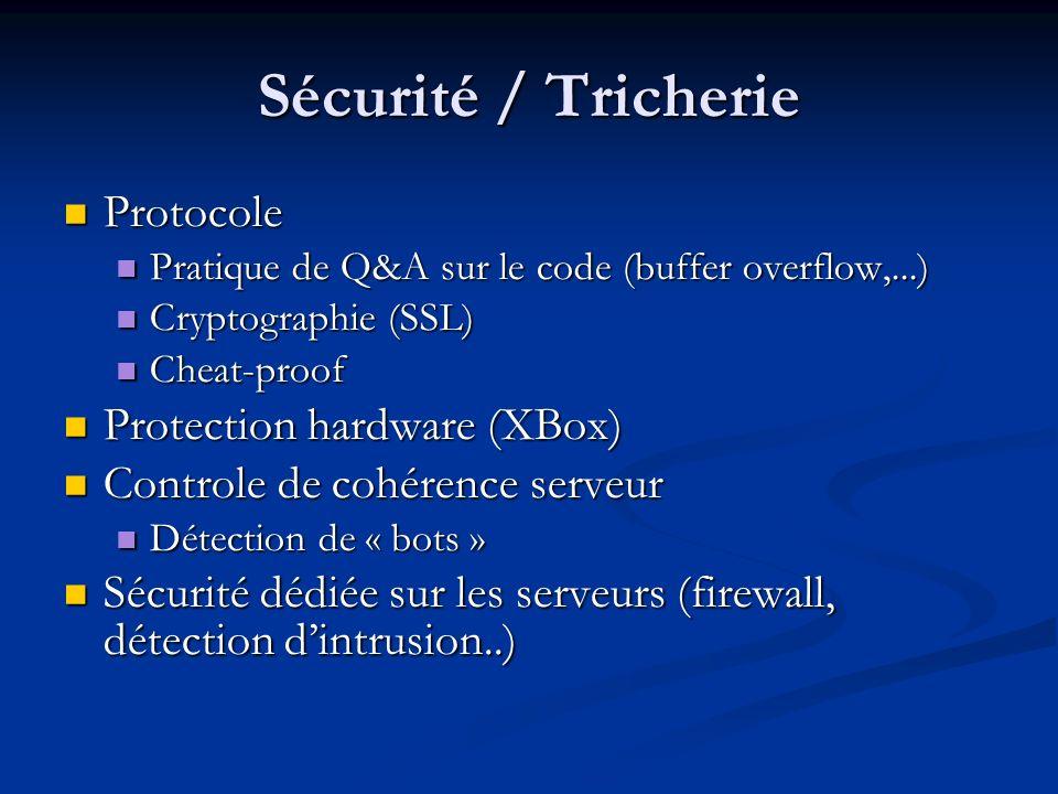 Sécurité / Tricherie Protocole Protection hardware (XBox)