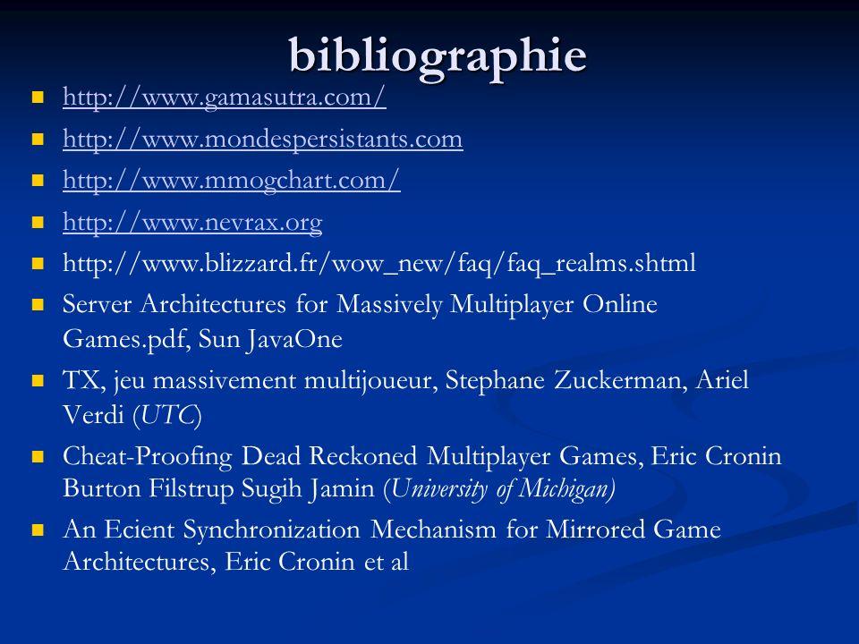 bibliographie http://www.gamasutra.com/