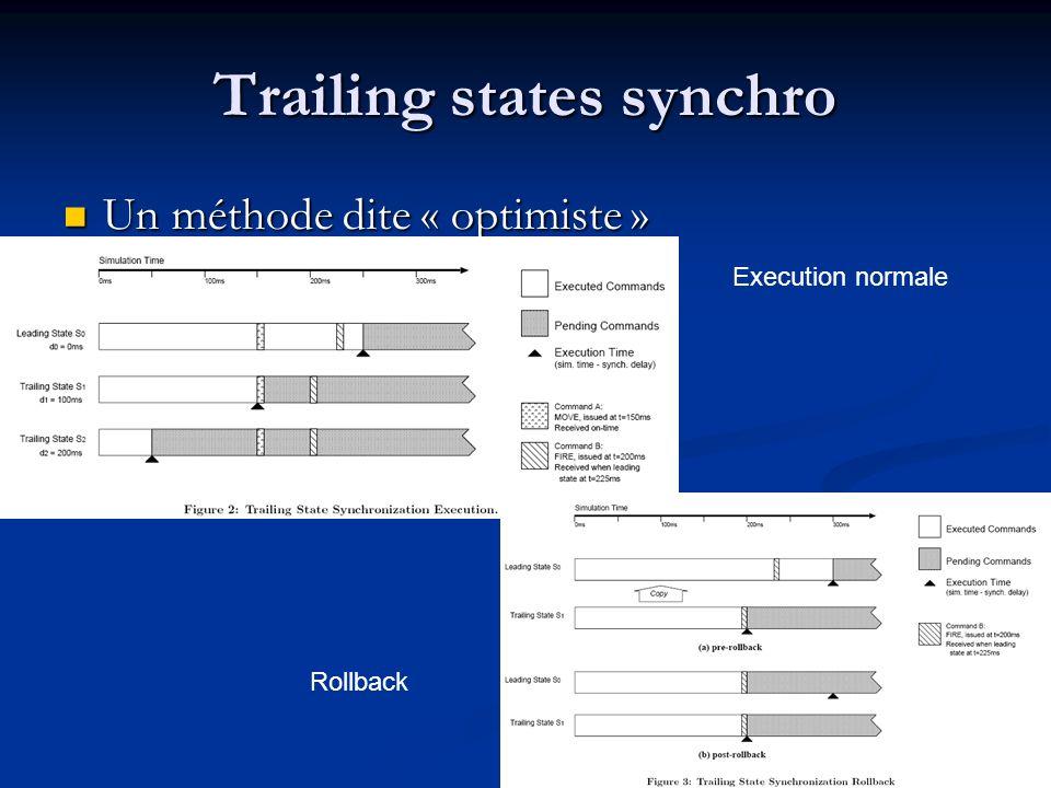 Trailing states synchro