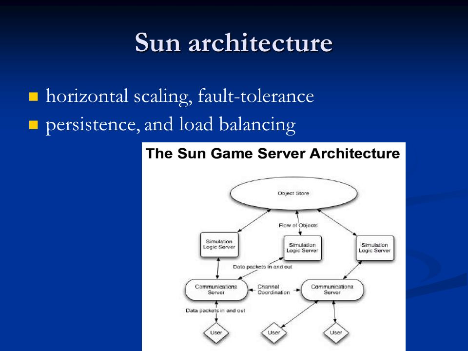 Sun architecture horizontal scaling, fault-tolerance