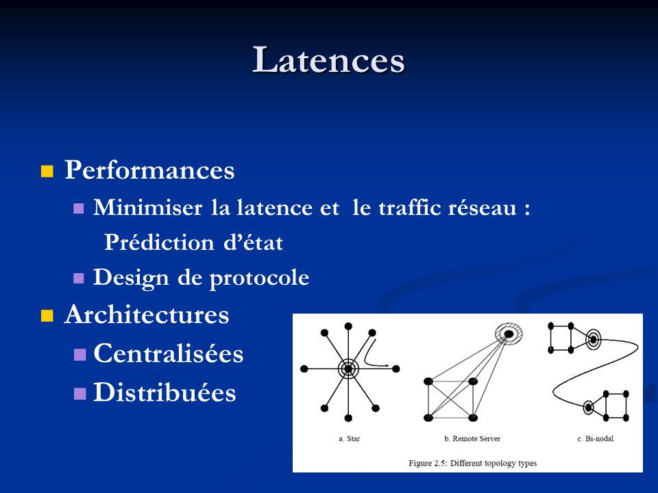 Latences Performances Architectures Centralisées Distribuées