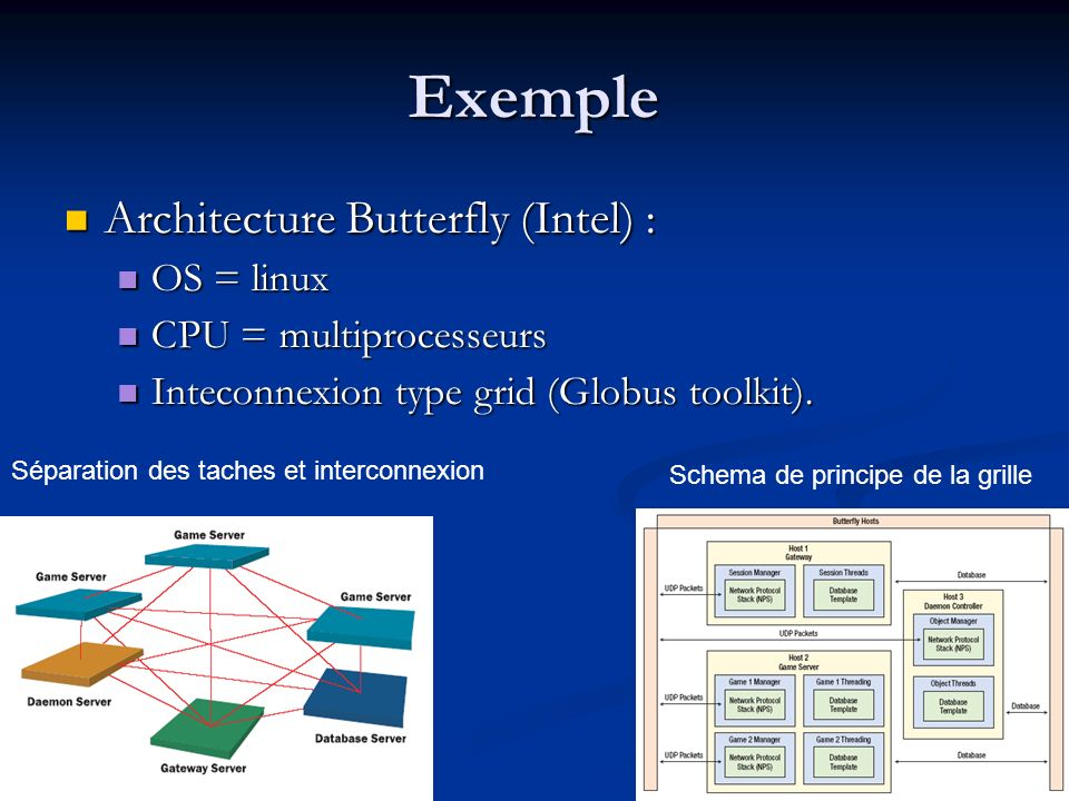 Exemple Architecture Butterfly (Intel) : OS = linux